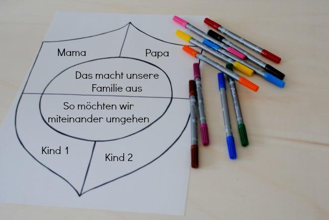Familienwappen mit Erklärung